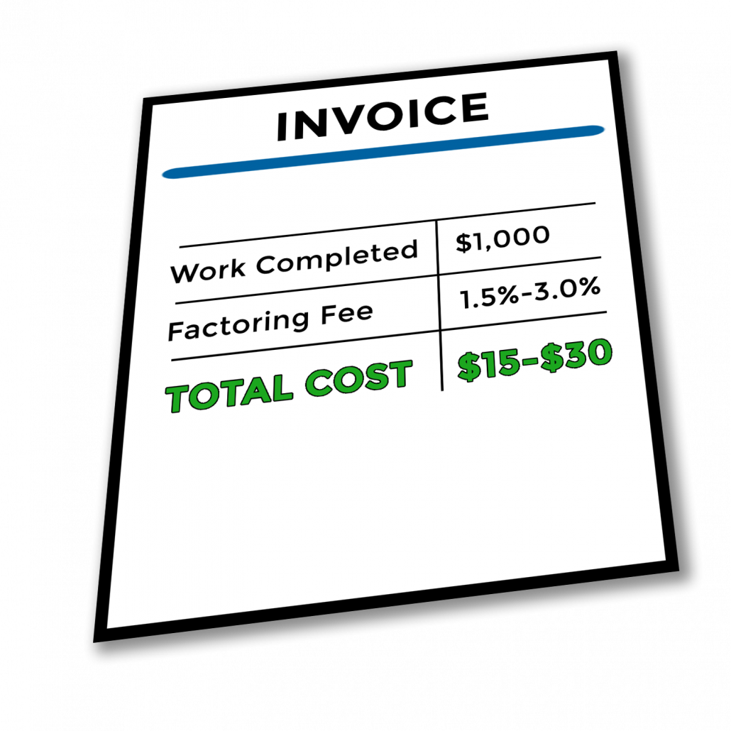 Invoice Factoring AltLINE By The Southern Bank - Government invoice factoring