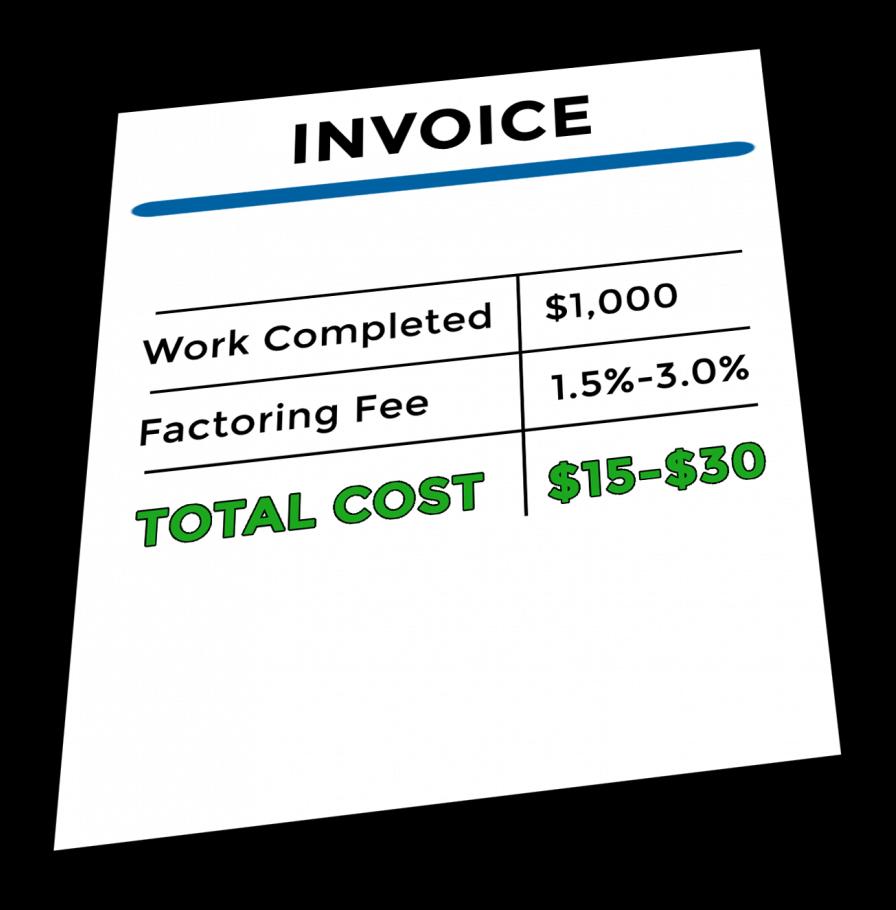 Invoice Factoring Fee Breakdown